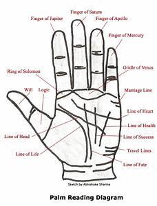 Lady J U0026 39 S Psychic Astrology Zone   Palm Reading