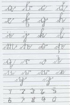 Cursive Handwriting  Stepbystep For Beginners  Vintage Graphics And Ephemera Pinterest