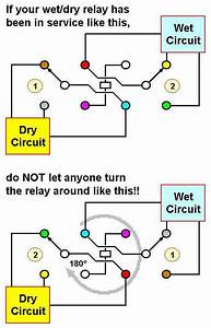Wet And Dry Switching