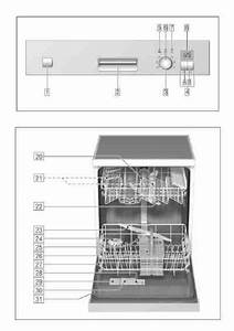 Siemens Se 24e851 Dishwasher Download Manual For Free Now