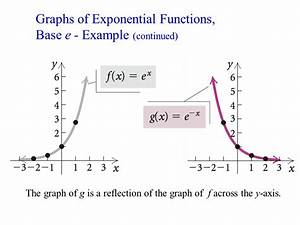 5.2 Exponential Functions & Graphs - ppt video online download