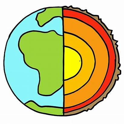Earth Layers Clipart Science Clip Geology Layer