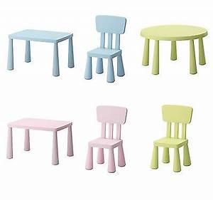 Table Enfant Avec Chaise : chaise et table enfant ikea ouistitipop ~ Teatrodelosmanantiales.com Idées de Décoration