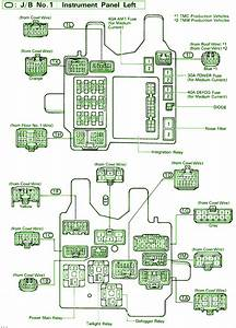 1995 Toyota Camry Le Instrument Panel Fuse Box Diagram