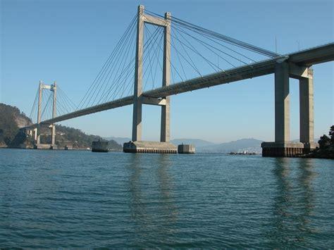 Salvando obstáculos: Tipos de puente