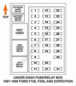 1998 Ford F150 Fuse Box Diagram