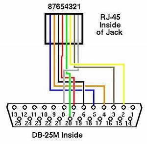 30cm Cat6 Cat5e Rj45 Ethernet Network Cablepackebay