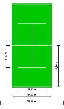 tennisnyy kort vikipediya