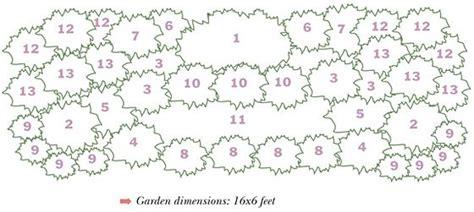 all season garden plan flower garden designs three season bed flower garden design flowers garden and flower beds