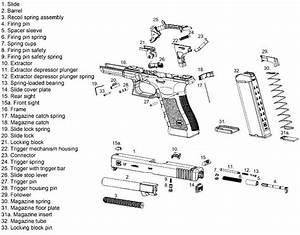 Parts List  Breakdown For Glock Gen 3 Model 17 22 35