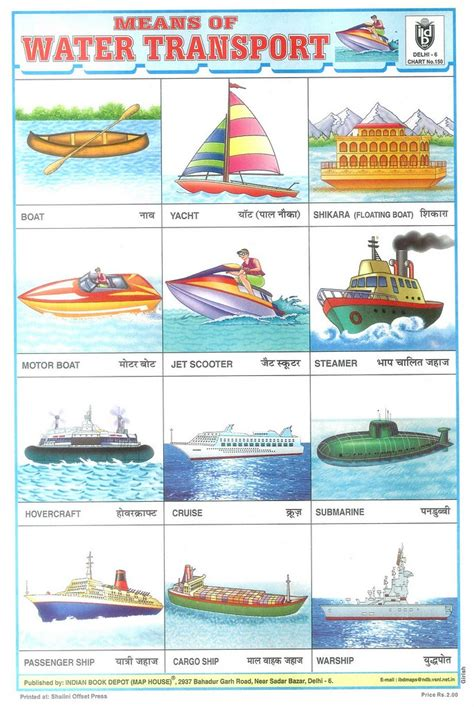 means  water transport    collection  indian