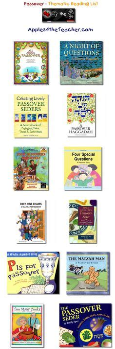 passover teaching ideas on plates placemat 933 | fb5fd18d861e7745af237712c5cf2f1a