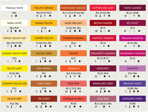 jo sonja color chart chippingaway