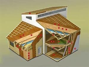 Dämmung Mit Holzfaserplatten : weichfaserplatte holzfaserplatte unter der dachdeckung ~ Lizthompson.info Haus und Dekorationen