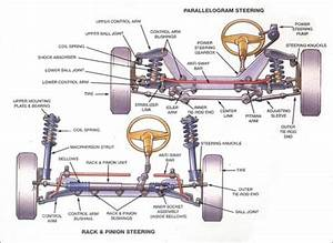 Steering  U0026 Suspension