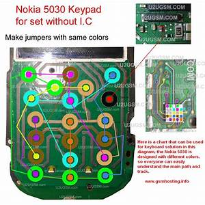 Cellfirmware  Nokia 5030 Keypad Ways With Ic Jumper