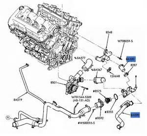 2000 ford focus repair manual 2003 ford taurus cooling system diagram 2017 2018 best