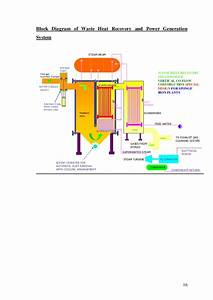 0601052 Market Assessment Study For Waste Heat Recovery