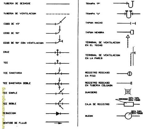 planos arquitectonicos sena hidraulicos