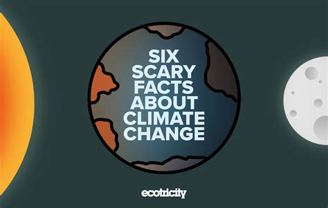 Six scary facts about climate change – Ecotricity - Ecotricity