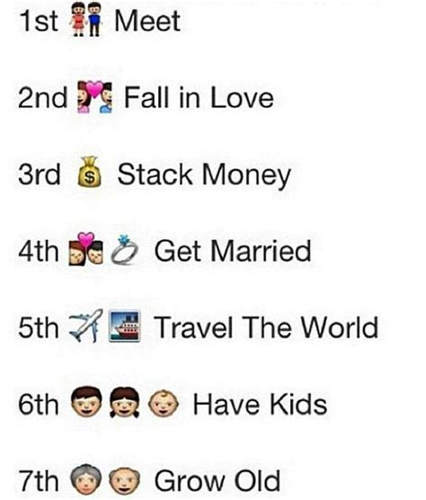 True Love Quotes With Emojis. Quotesgram