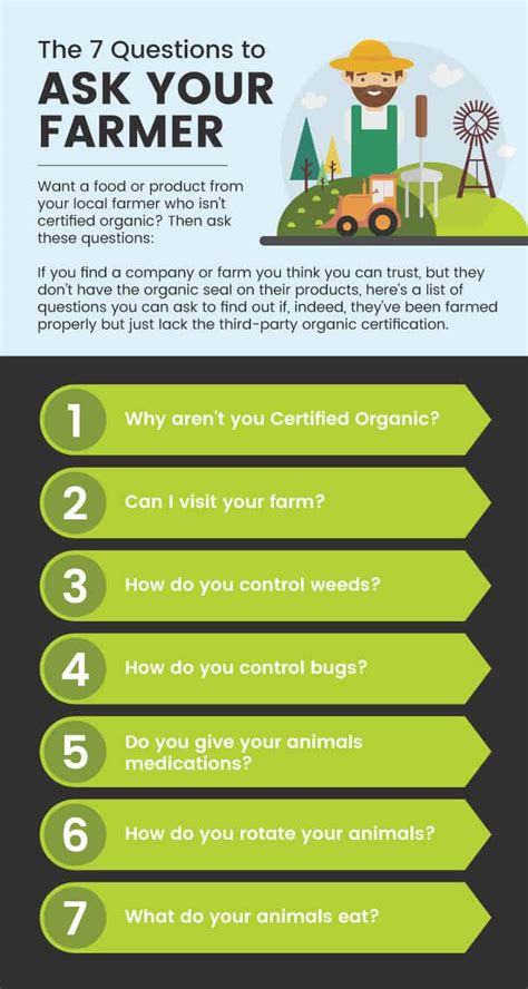 organic questions ask farmer control really bugs