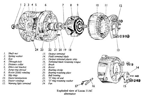 alternator overhaul