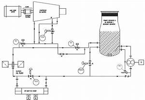 Screw Compressor Lubrication Oil System
