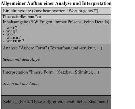 aufbau einer analyse interpretation eines textes