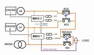 Diagram  Portable Generator Panel Wiring Diagram Full