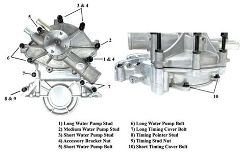 Water Pump Bolt Stud Location Ford Mustang Forums