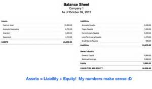 Business Term Sheet Template Components Of Balance Sheets