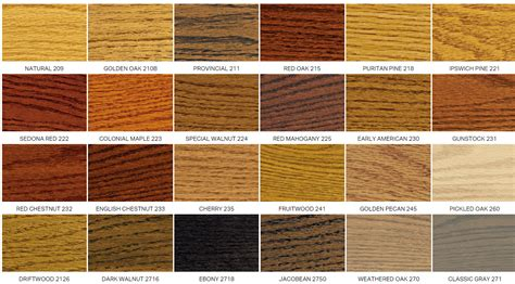 lowes stain colors acid concrete stain colors lowes