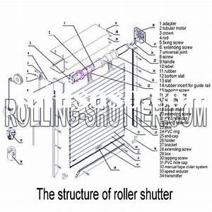 Rolling Door Cad  U0026 Single Sliding Door Hardware Diagram  Biparting Sliding Diagram   U0026quot  U0026quot  U0026quot Sc U0026quot  1 U0026quot St