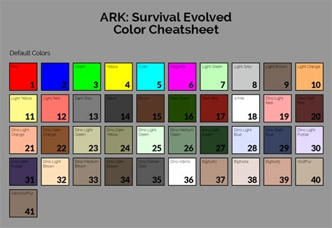 dinosaur color cheatsheet for ark survival evolved ark survival evolved