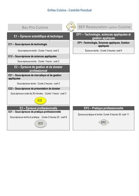 grilles du baccalaur 233 at professionnel cuisine 201 valuations en ccf et en ponctuel h 244 tellerie