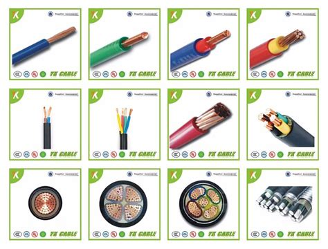 Different Types Price Electric Wire Cable