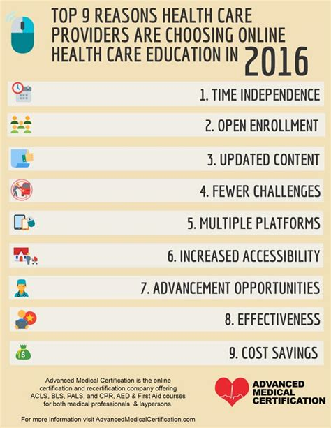 Top 9 Reasons Health Care Providers Are Choosing Online. How To Invest In Property In India. Apply For Scholarships And Grants Online. Dyersburg Pediatric Dentistry. Tci Oilfield Factoring Best Type Of Home Loan. Nursing Online Classes Blackboard Stony Brook. Best Credit Reporting Agency. Home Insurance Connecticut Pcp Drug Treatment. University Of Phoenix Mba Reviews