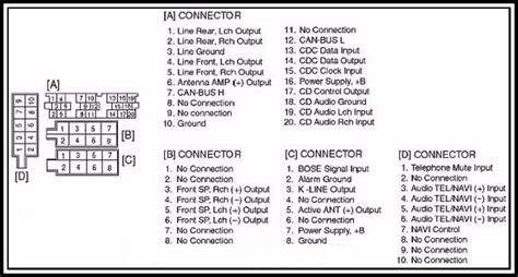 audi a4 symphony radio wiring diagram 2003 audi a4 stereo wiring diagram 34 wiring diagram