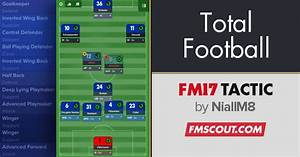 Total Football Fm17 Tactic
