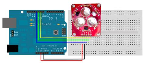 tri color led breakout quickstart guide sparkfun electronics