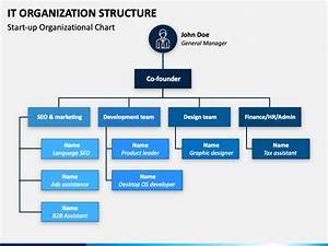 It Organization Structure Powerpoint Template Ppt Slides