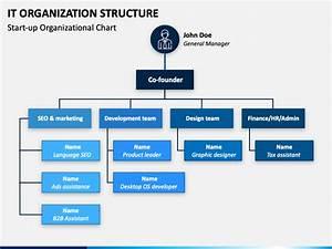It Organization Structure Powerpoint Template Ppt Slides