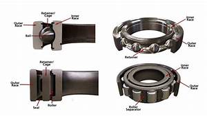 Bearings  U00bb Technology Transfer Services