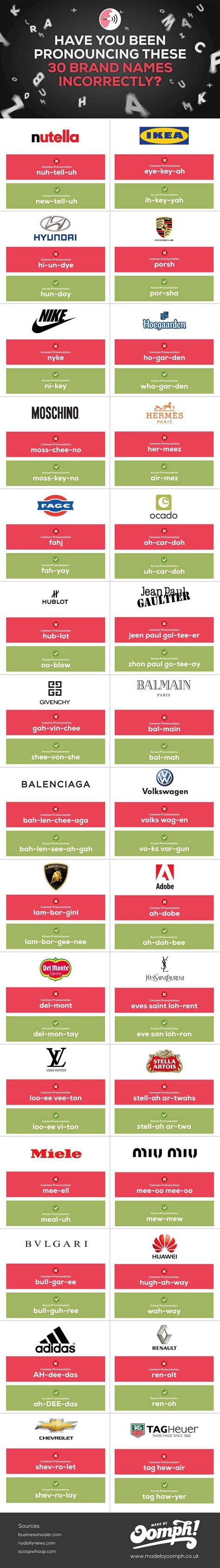 Are You Still Pronouncing These 30 Brand Names Incorrectly