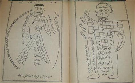 ustaz hanafi doa dan munajat kitab sihir