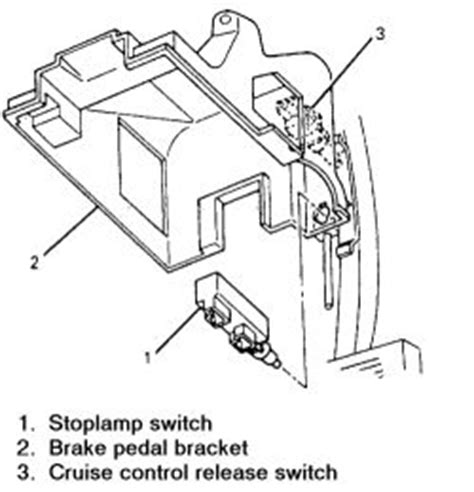 stop light switch autozone repair guides brake operating system brake light