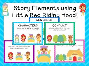 Story Elements Anchor Charts    Story Elements Posters