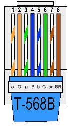Category 5e Wiring Color Code by Color Coding Cat 5e And Cat 6 Cable Through And