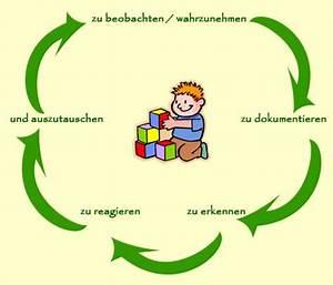 Einverständniserklärung Eltern Arbeit : unsere arbeit ~ Haus.voiturepedia.club Haus und Dekorationen